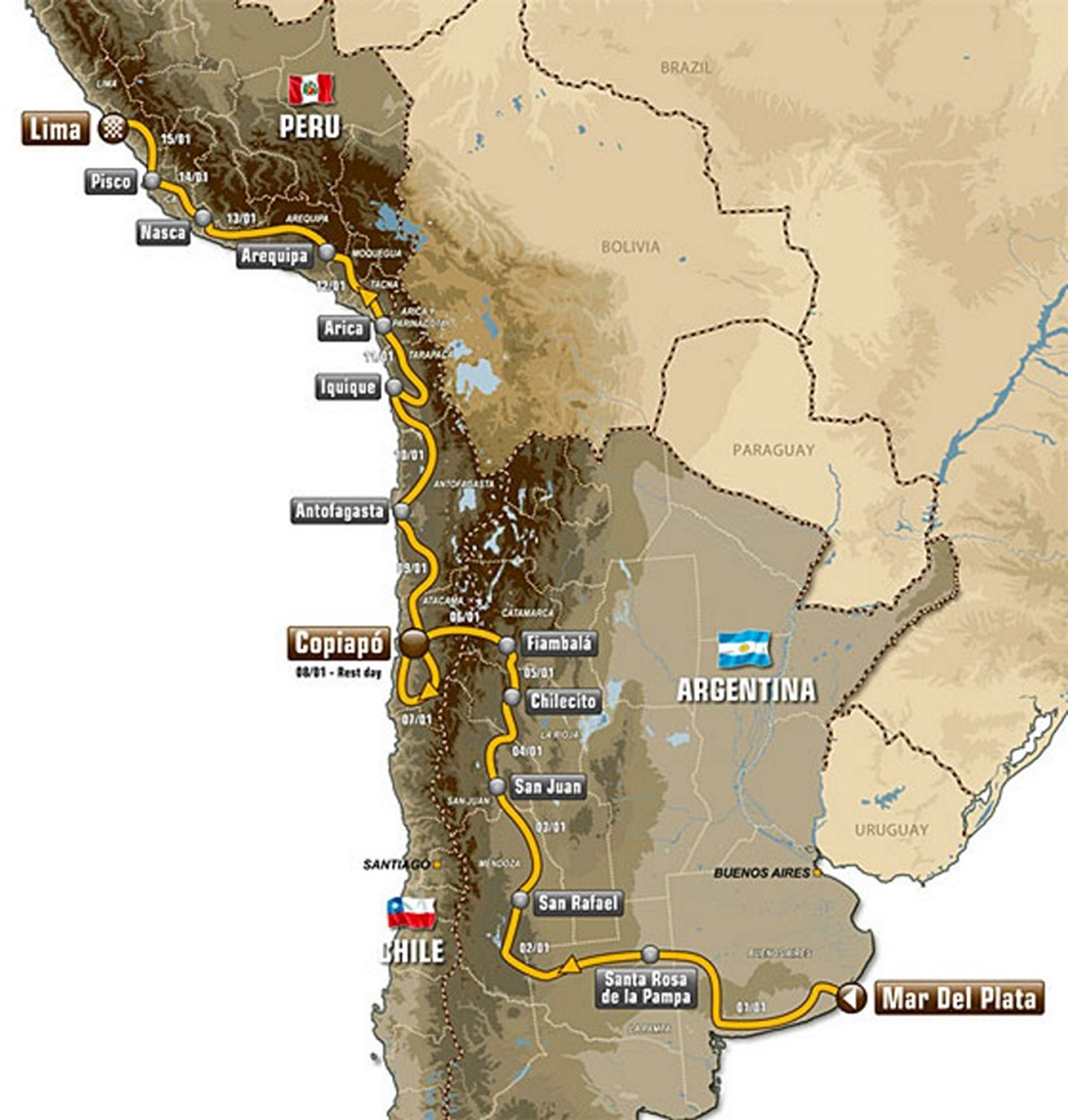 South America Dakar Rally