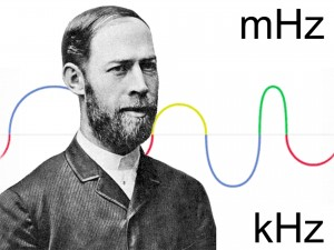 http://3d-car-shows.com/wp-content/uploads/2012/02/Heinrich_Rudolf_Hertz-300x225.jpg