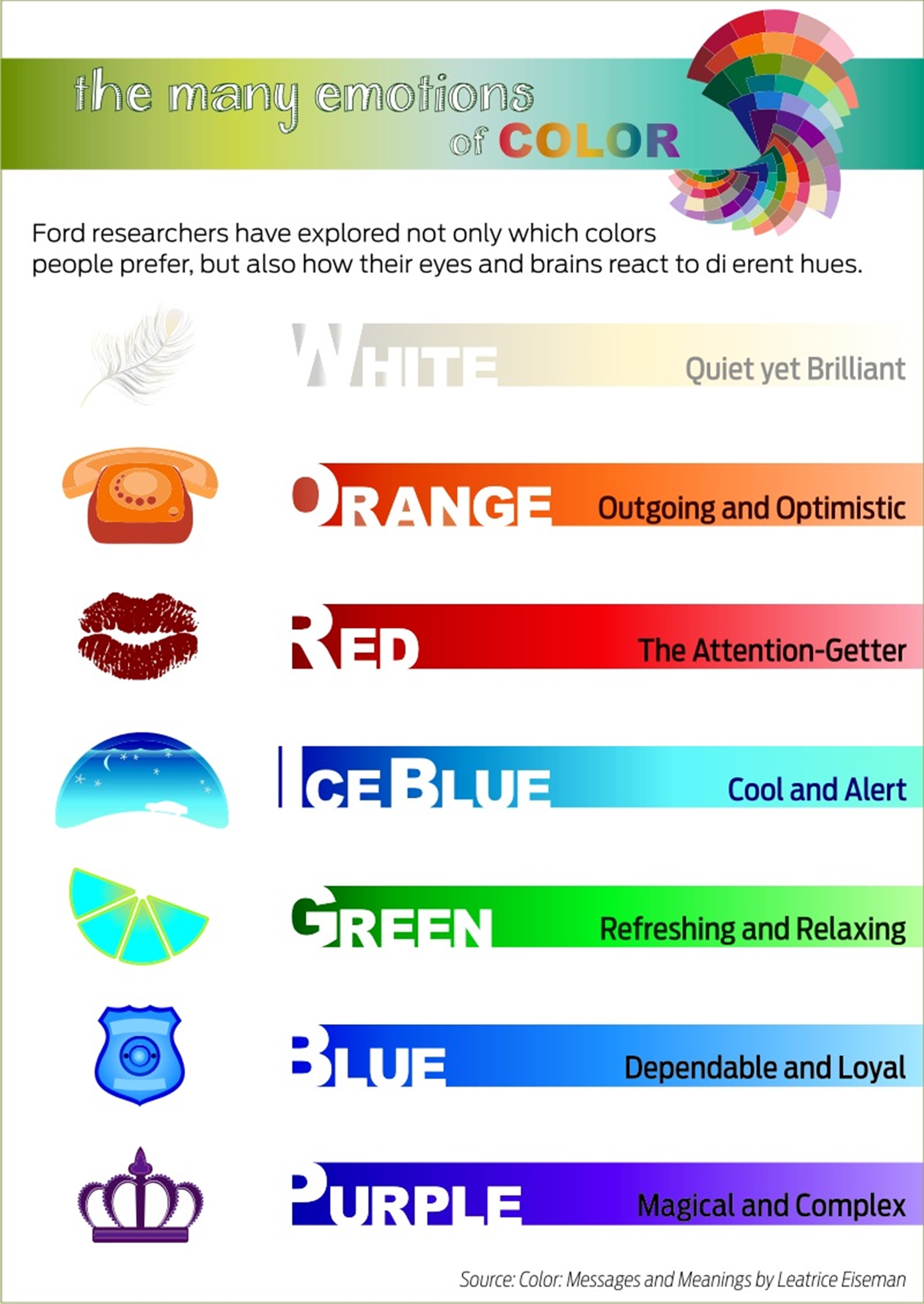 Ford color make you feel good infographic - How colors make you feel ...
