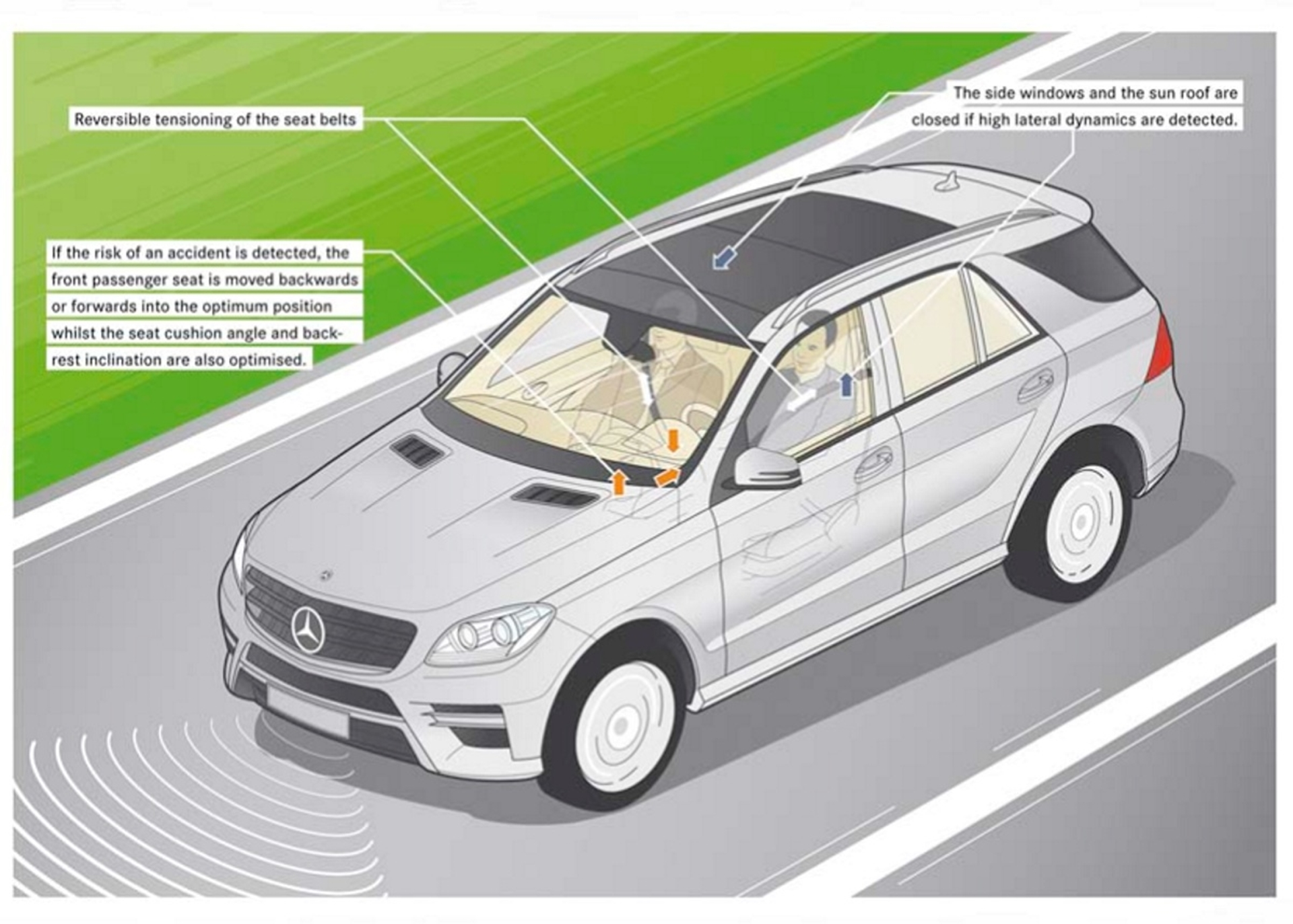 Mercedes-Benz M-Class Safety