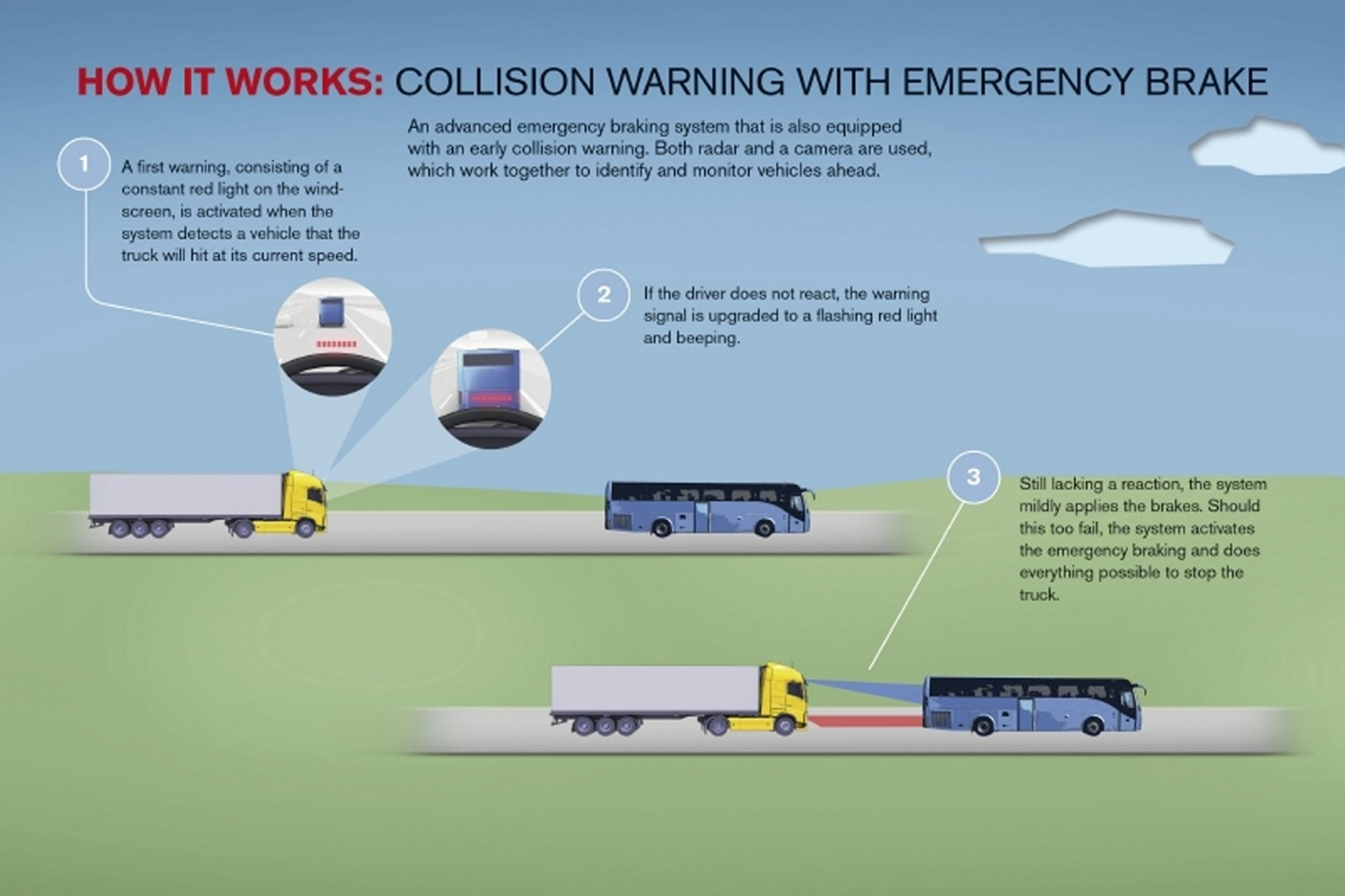 Collision Warning Trucks