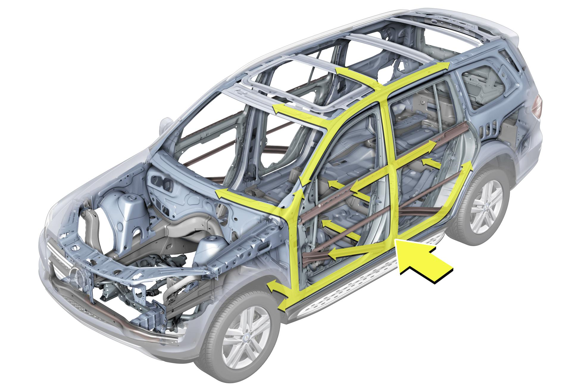 Mercedes benz gl visibility and safety for Mercedes benz safety