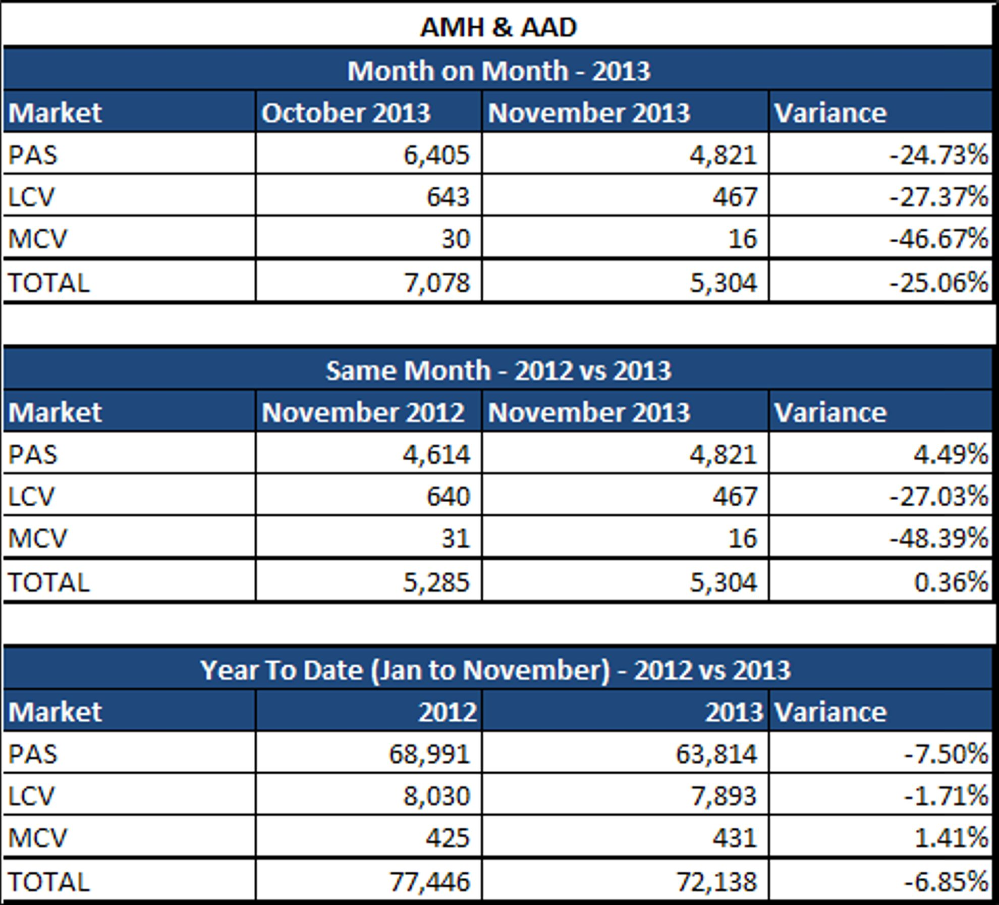 Car Sales South Africa