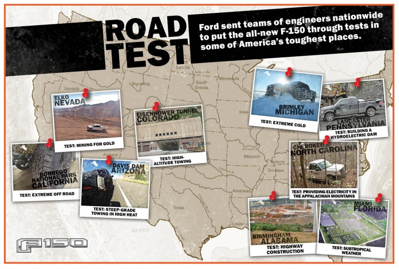 Ford_F-150_Road_Test