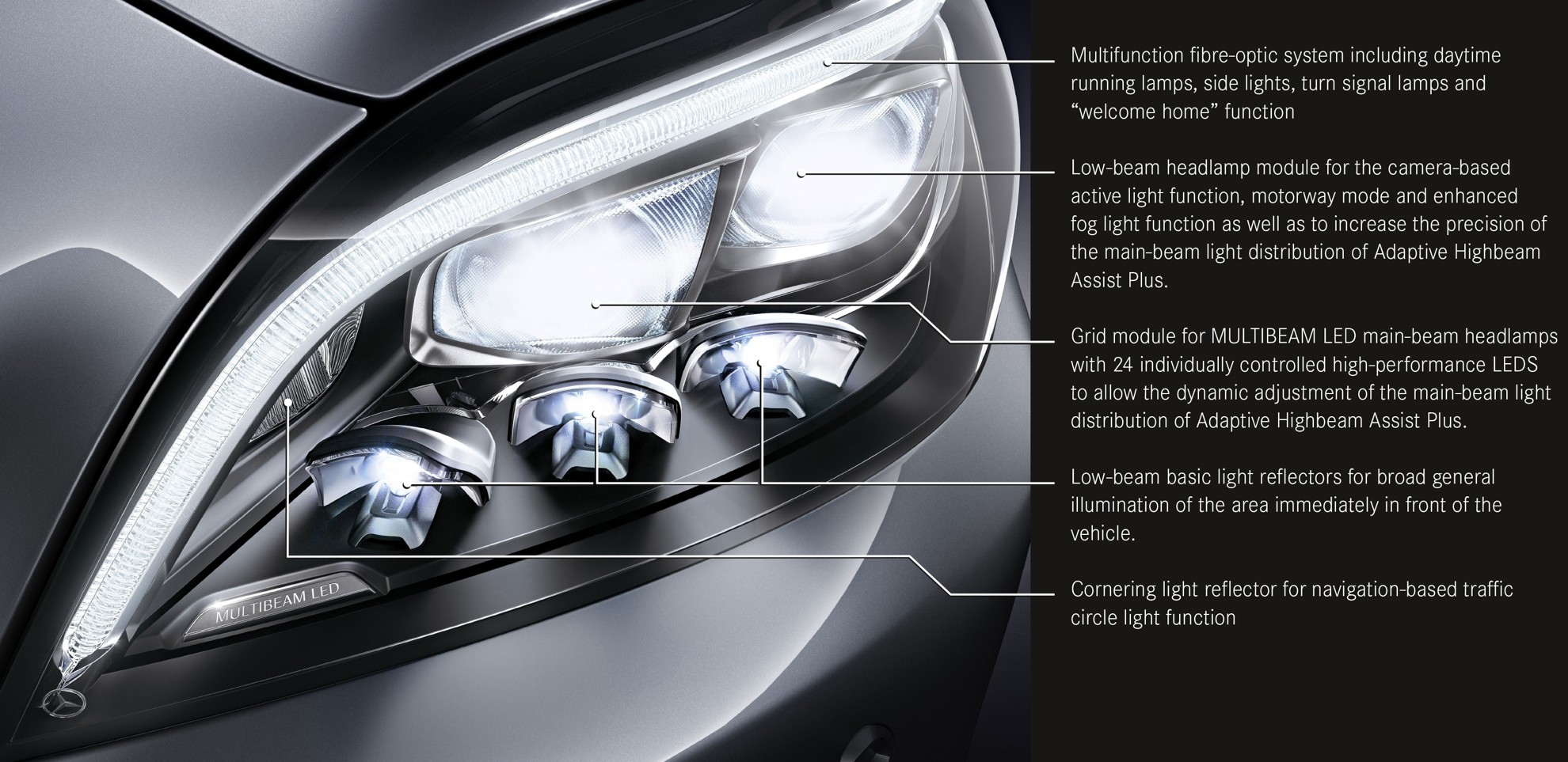 The Future Of Light Mercedes Benz Cls Adaptive Lighting System For Automobiles Multibeam Led Headlamps