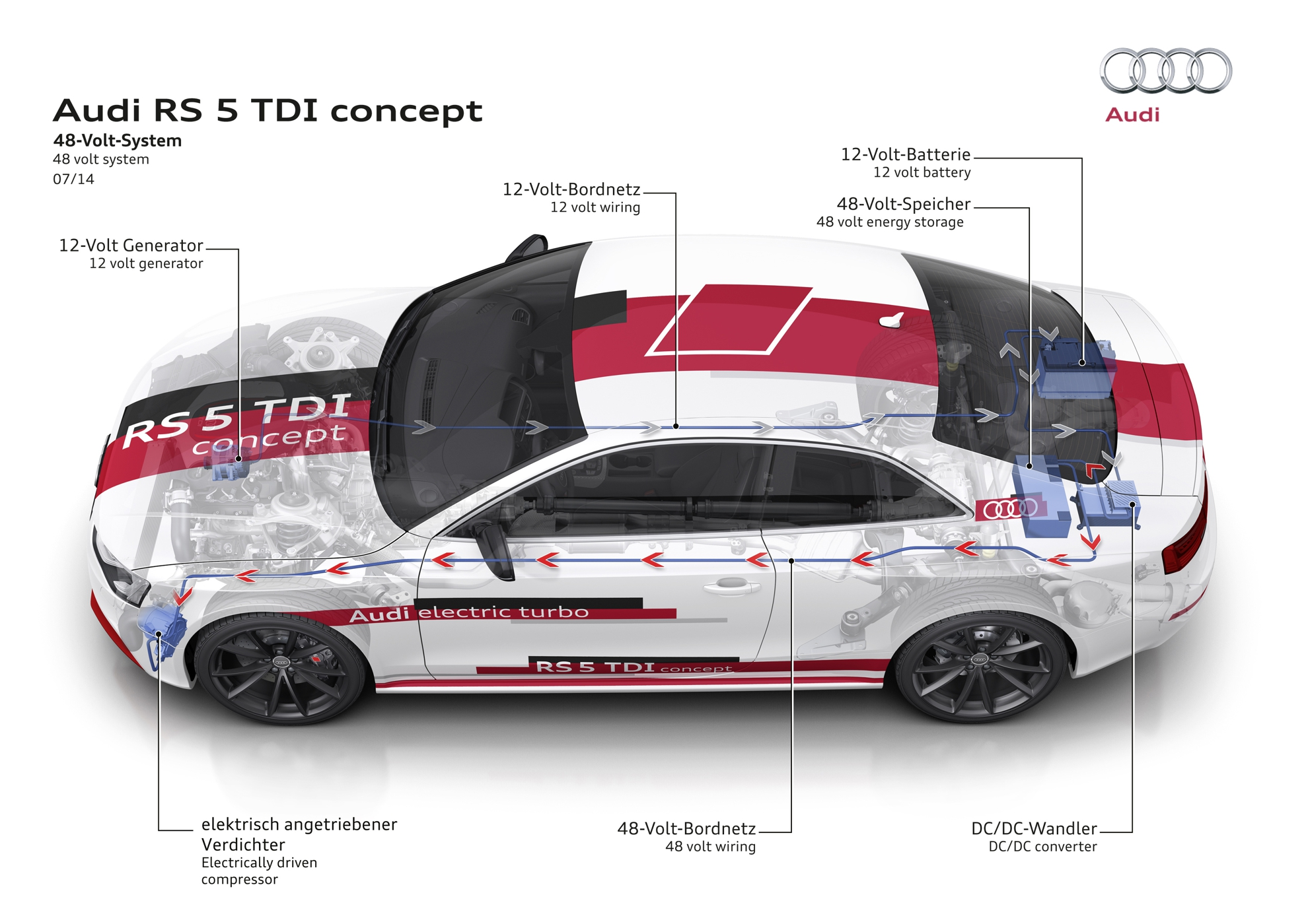 New-48-volt-technology-Audi