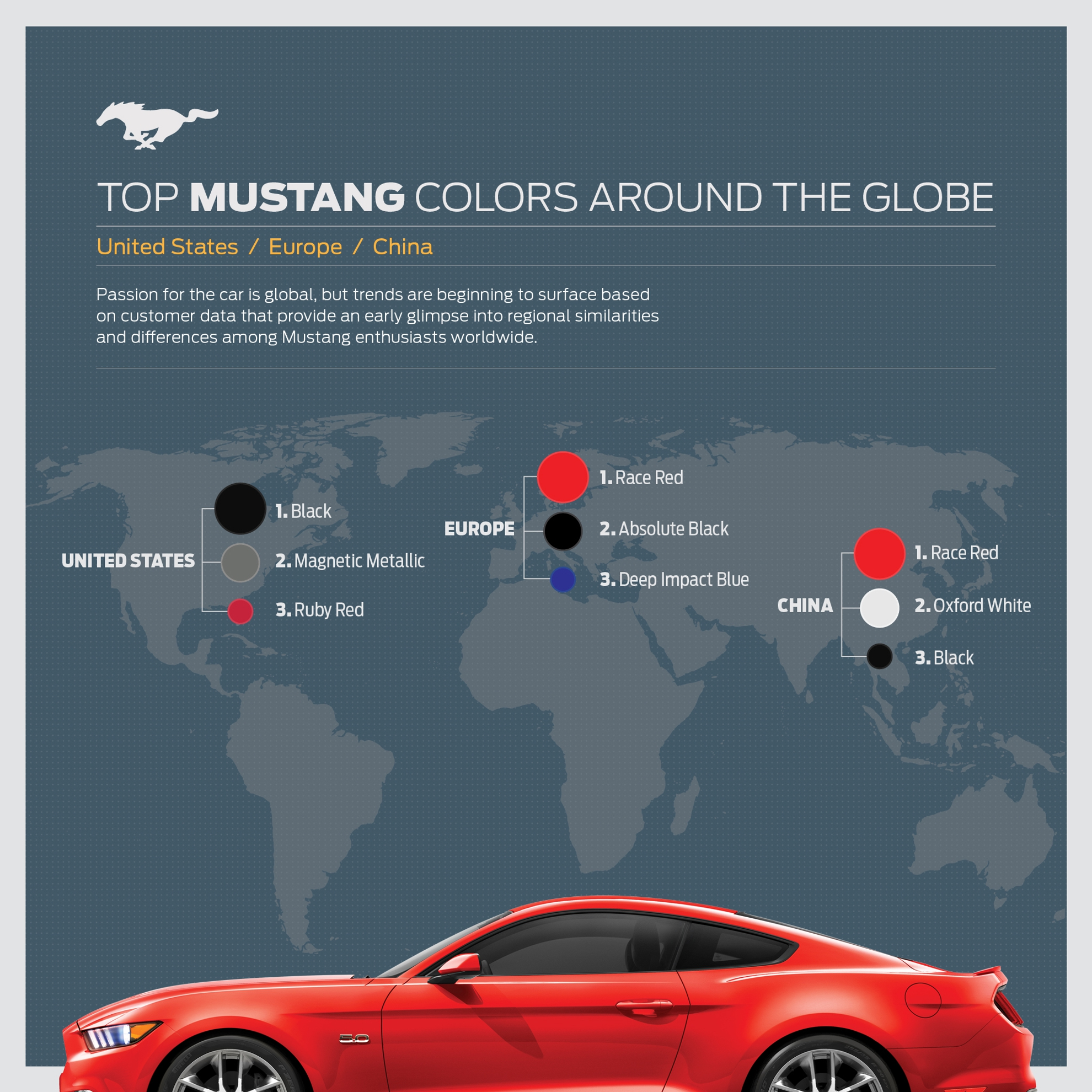 Ford-Mustang-Favorite-Colors