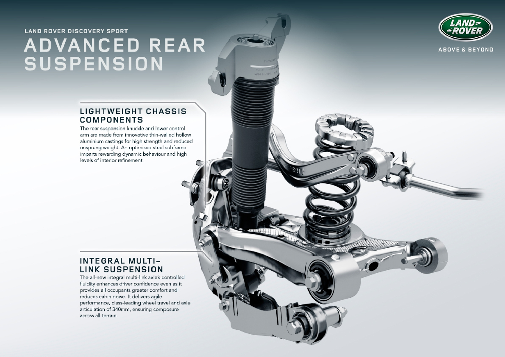 Land-Rover-Rear-Suspension