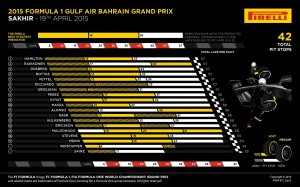 2015-Bahrain-Grand-Prix-Ferrari-Race-Results