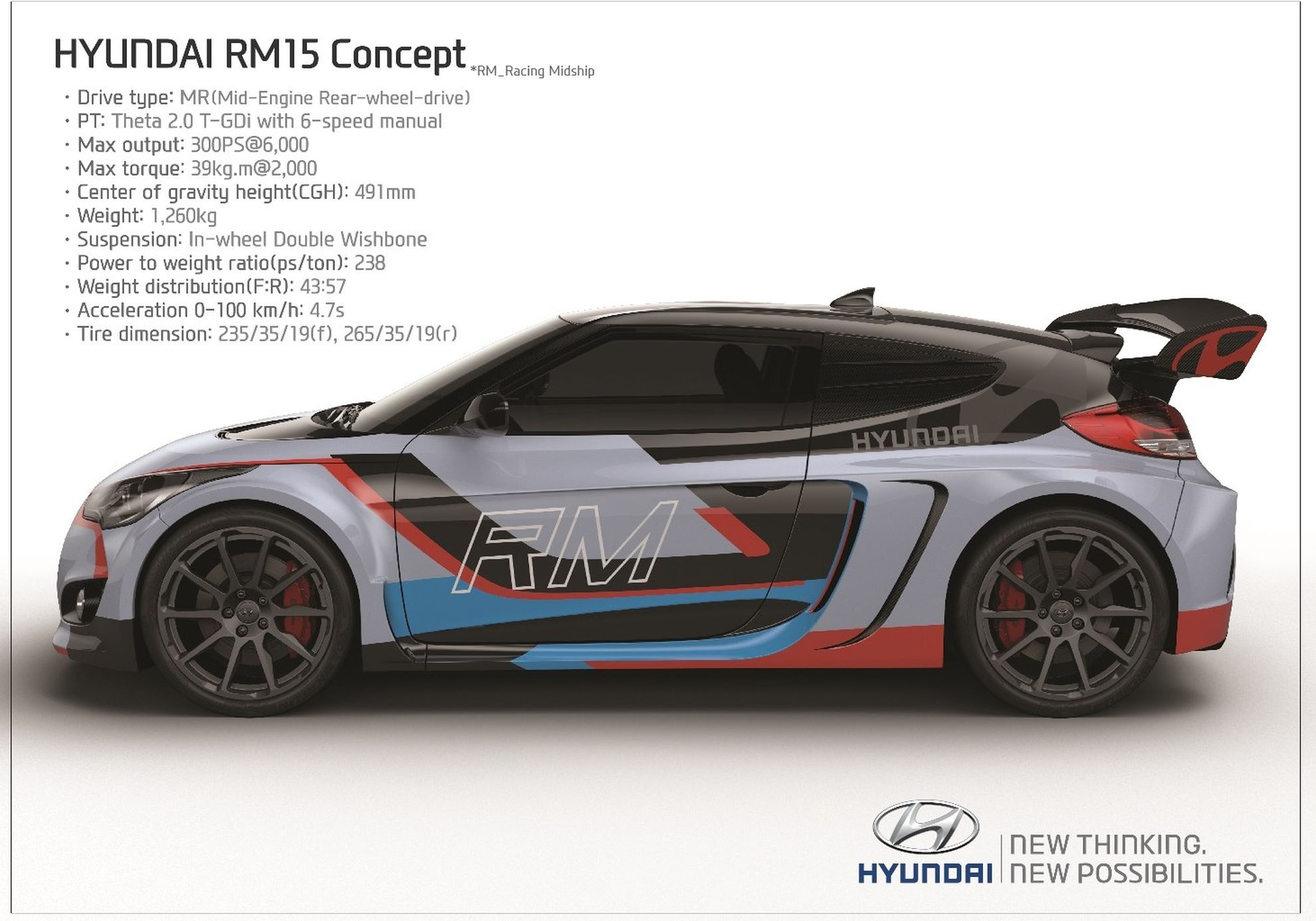 Hyundai-reveals-mid-engined-RM15-Coupé-Concept-at-Seoul-Motor-Show