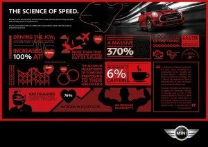 science-of-speed